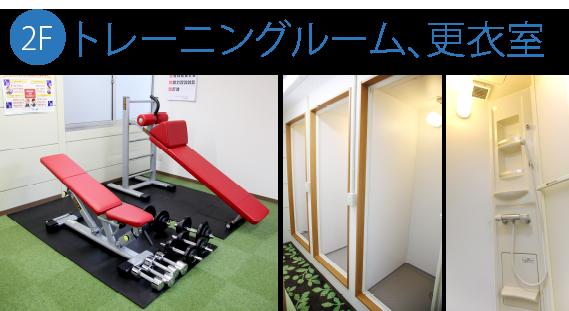 トレーニングルーム、更衣室